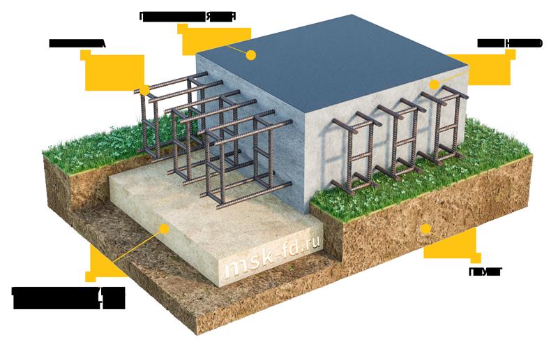Стоимость монолитного бетона в москве пропорция жидкого стекла к цементному раствору